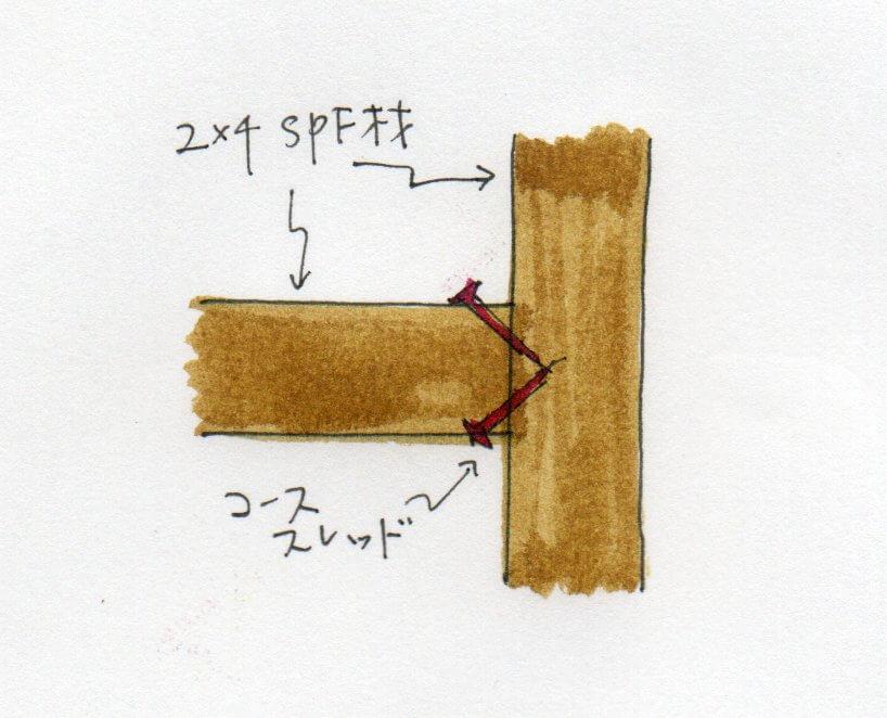 中央部分水平材固定方法